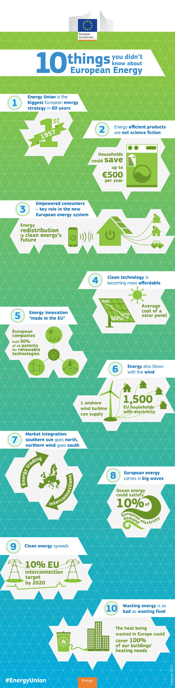 en_dg_energy_infographics_020217_0
