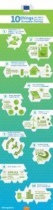 EC energy infographics