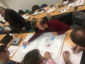 Partners participate in value proposition design workshop on energy-efficient solutions conducted by LGI